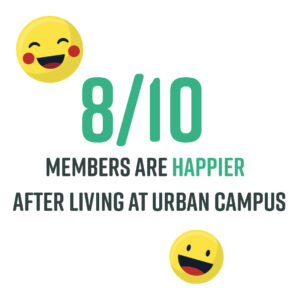 Coliving Experience report Happier